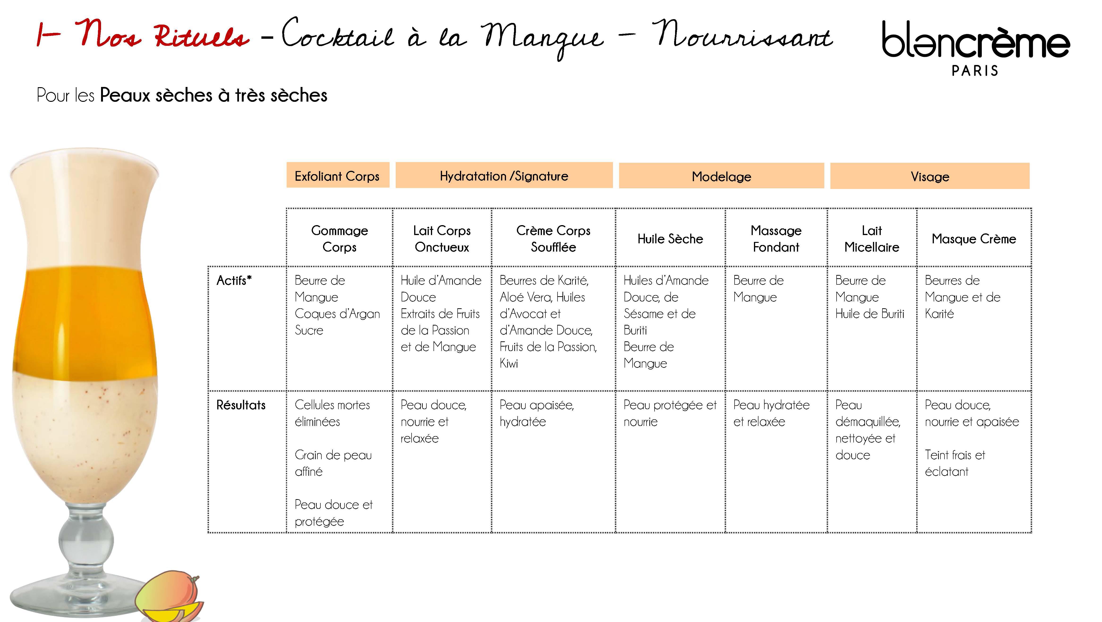 Rituel Blancreme Montpellier Antigone Sète à la mangue
